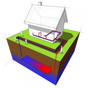 Geothermal for the Home